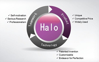 Why Choose Halo Pharmatech