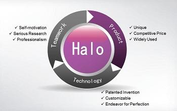 Why Choose Halo Pharmatech